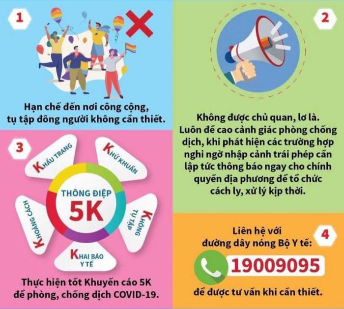 Hưng Yên: Phát hiện thêm 01 ca dương tính mới do không tuân thủ quy định trong thời gian tự cách ly tại nhà